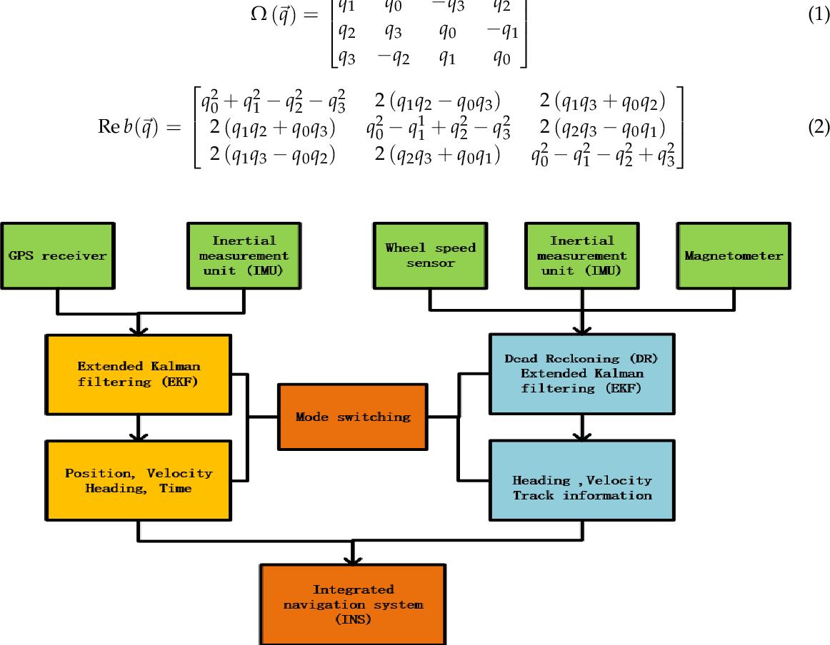 PDF] A Low-Cost Underground Garage Navigation Switching Algorithm