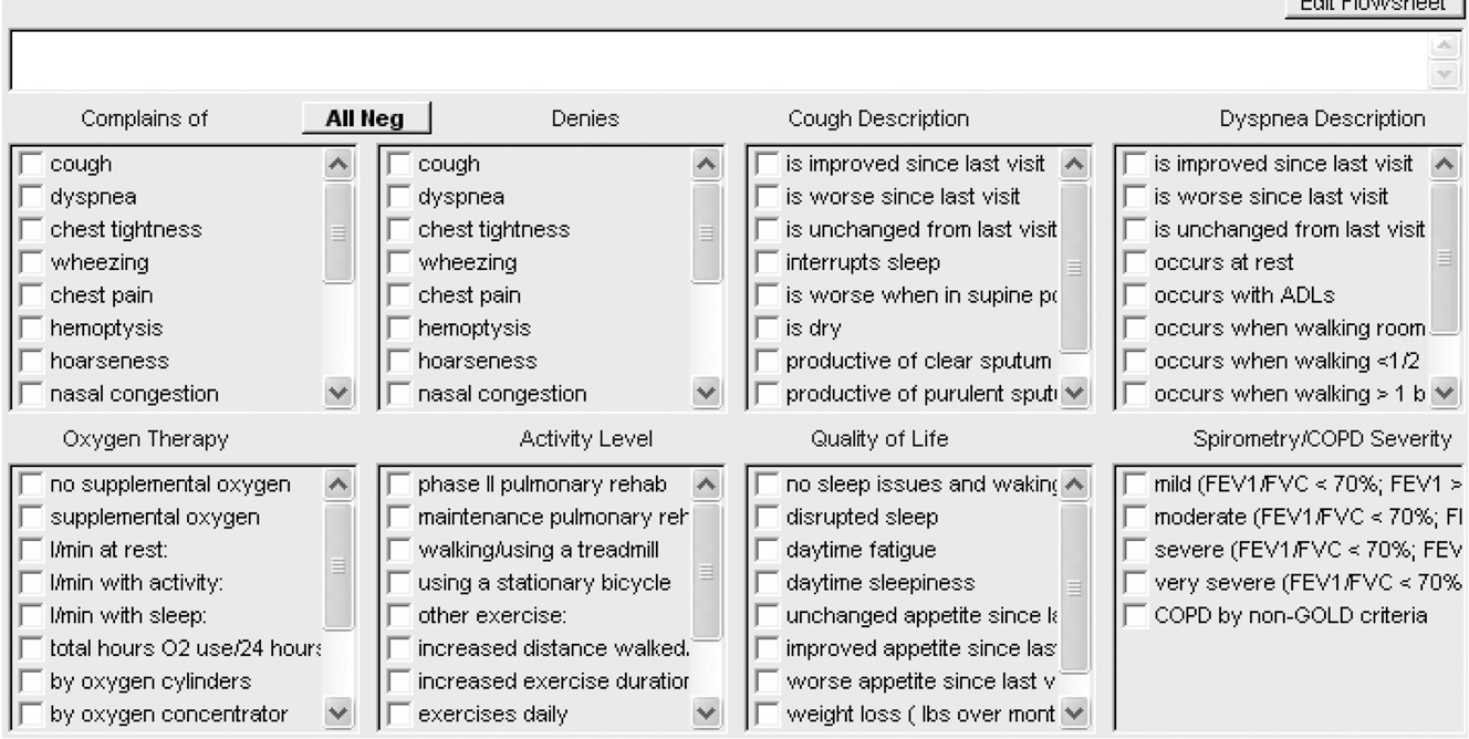 Figure 2 From Electronic Medical Records A Practitioners