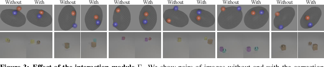 Figure 4 for RELATE: Physically Plausible Multi-Object Scene Synthesis Using Structured Latent Spaces