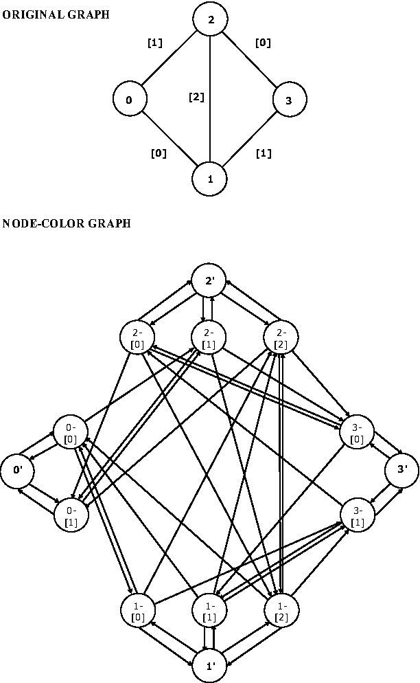 reload cost trees and network design semantic scholar Network Diagram Template Word figure 1