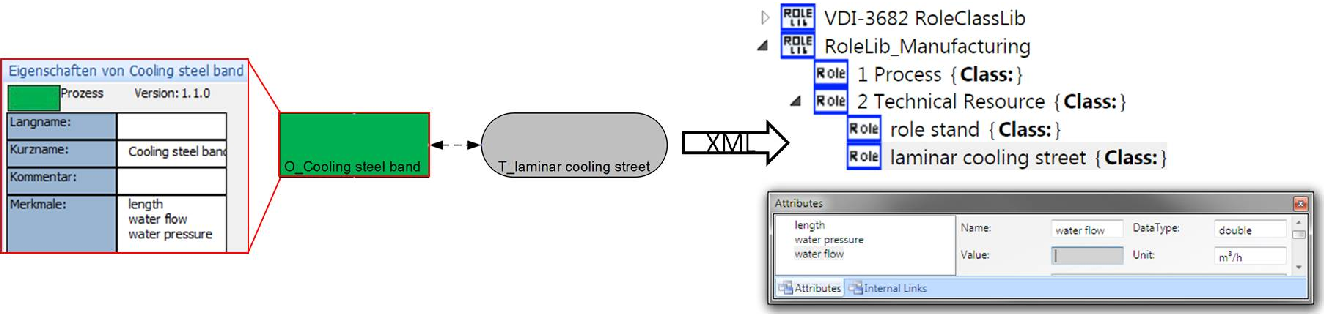 Integration Of A Formalized Process Description Into Ms Visio With