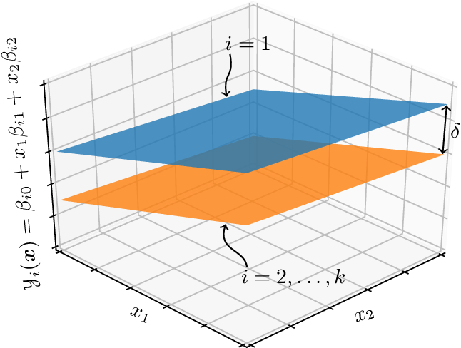 Figure 1 for Ranking and Selection with Covariates for Personalized Decision Making