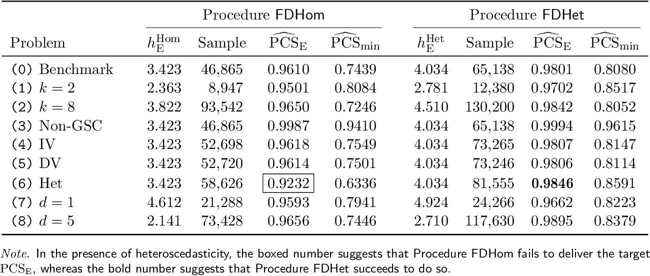 Figure 2 for Ranking and Selection with Covariates for Personalized Decision Making