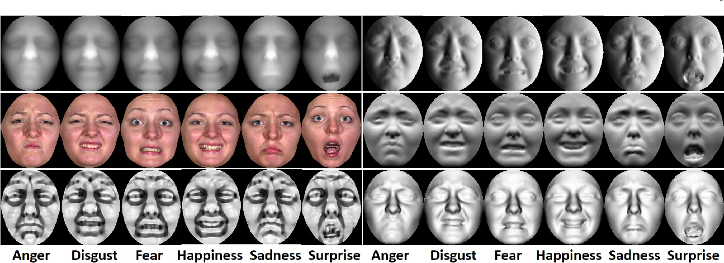 Figure 3 for Deep Representation of Facial Geometric and Photometric Attributes for Automatic 3D Facial Expression Recognition