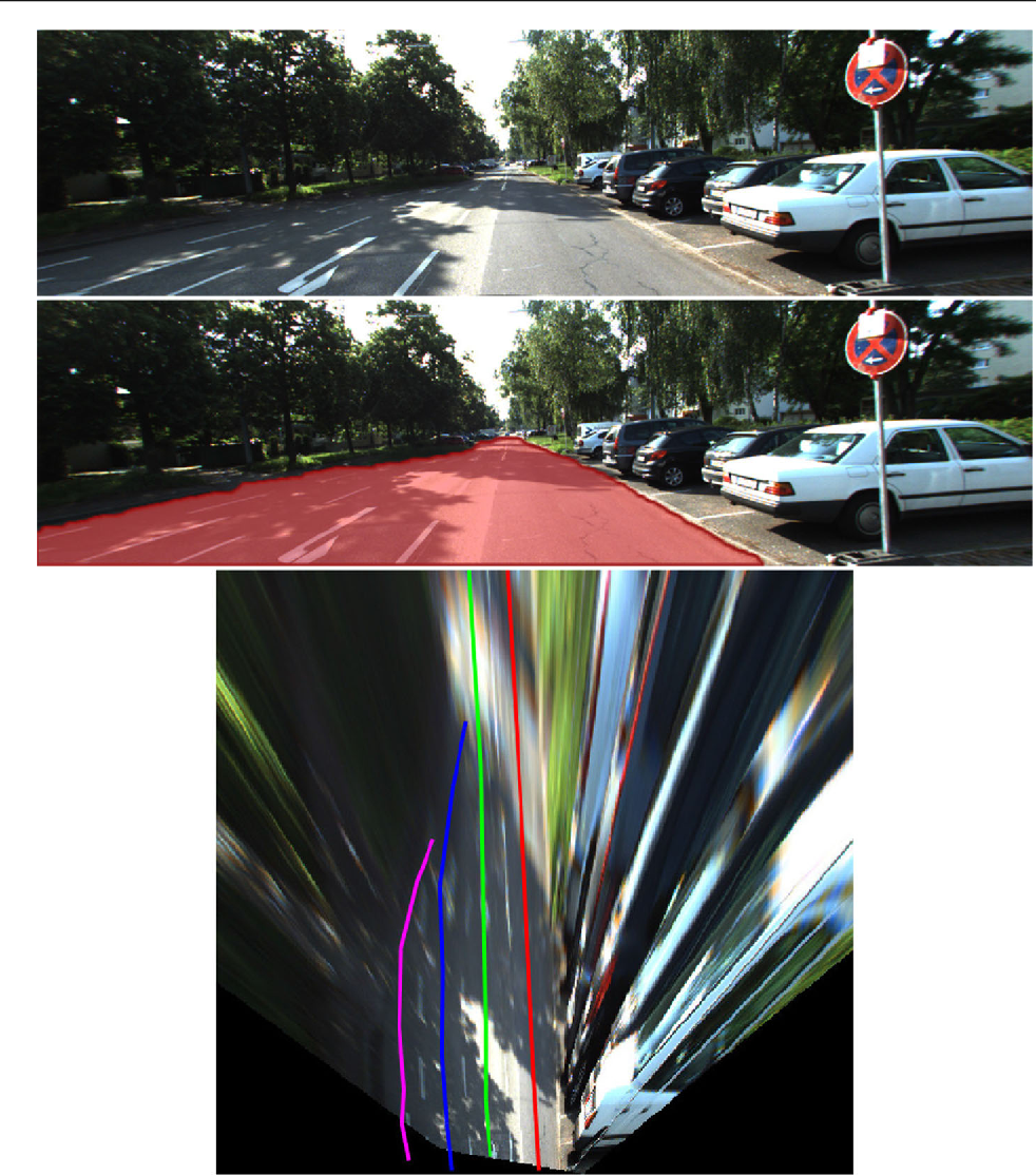 Figure 2 for Augmented Reality Meets Computer Vision : Efficient Data Generation for Urban Driving Scenes