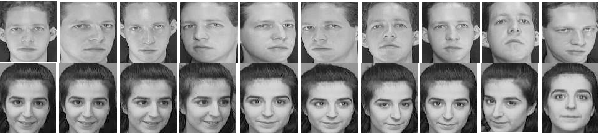 Fig. 5. Sample face images from the ORL database. There are 10 available facial expressions and poses for each subject.