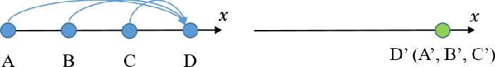 Figure 2 for SurfelWarp: Efficient Non-Volumetric Single View Dynamic Reconstruction