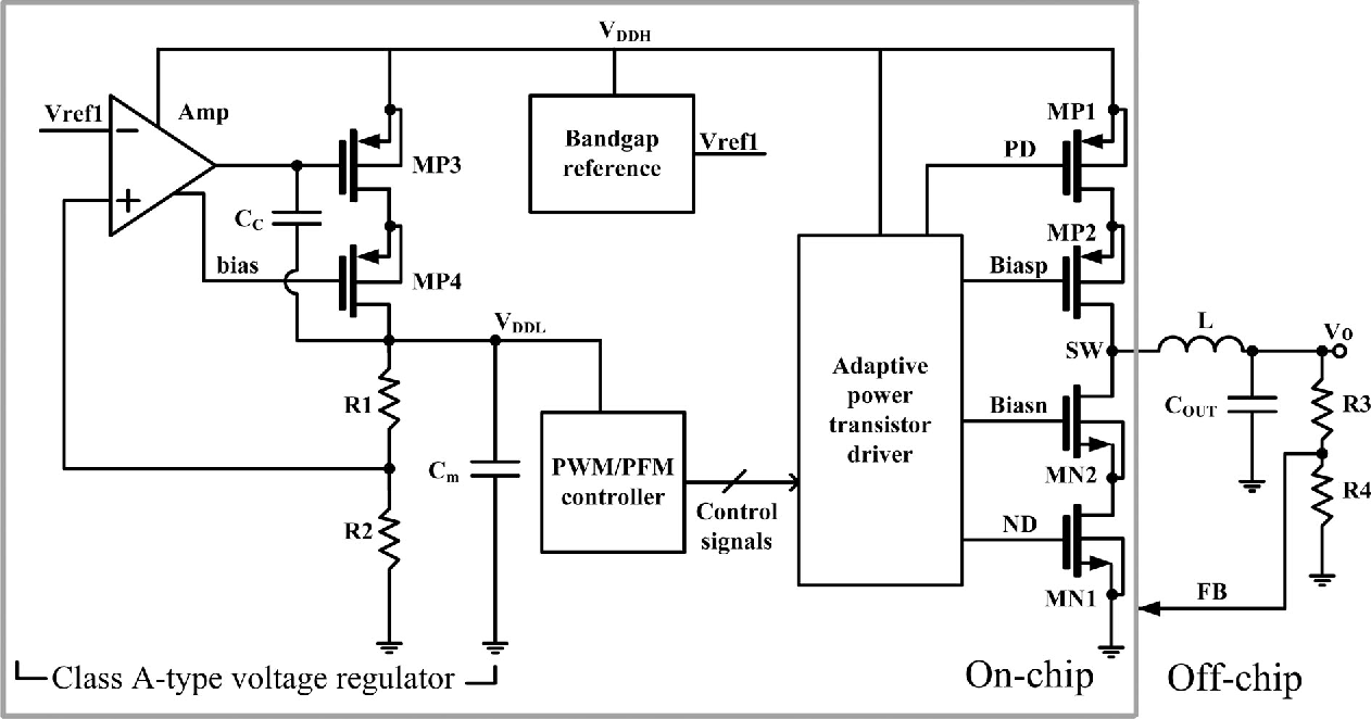 Figure 5 From V Buck Converter Using 33 Standard Cmos Process Fig 2 Boost Circuit 3 Block Diagram Of The Proposed High Voltage Tolerant