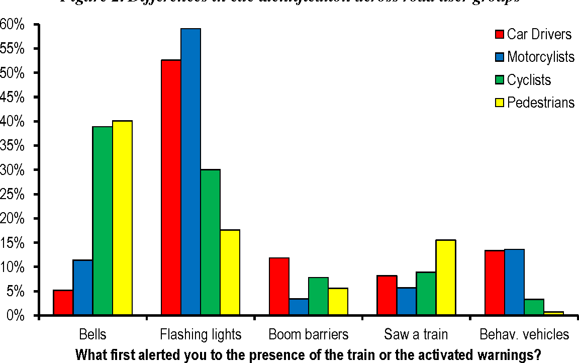 Figure 2 From A Self Report Study Of Factors Influencing Decision