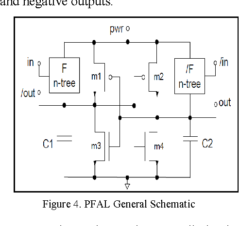 Figure 4 from Power efficient priority encoder and decoder ... on encoder wiring-diagram, block diagram, encoder logic circuit,