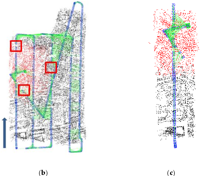Figure 1 for A SLAM Map Restoration Algorithm Based on Submaps and an Undirected Connected Graph