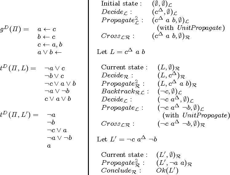 Figure 4 for Disjunctive Answer Set Solvers via Templates
