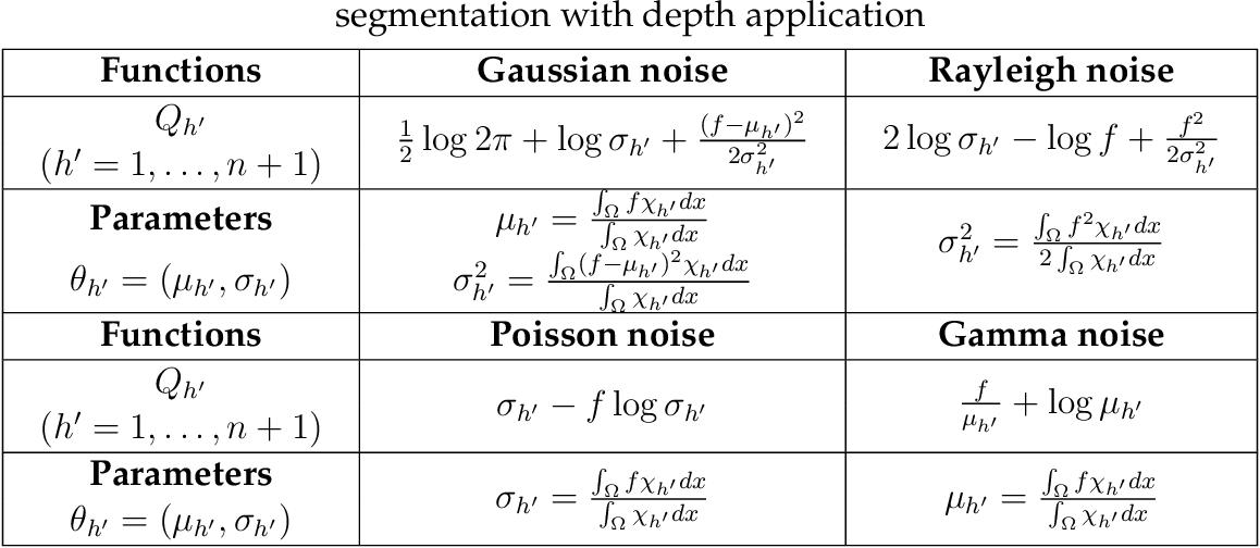 Figure 3 for A Novel Euler's Elastica based Segmentation Approach for Noisy Images via using the Progressive Hedging Algorithm