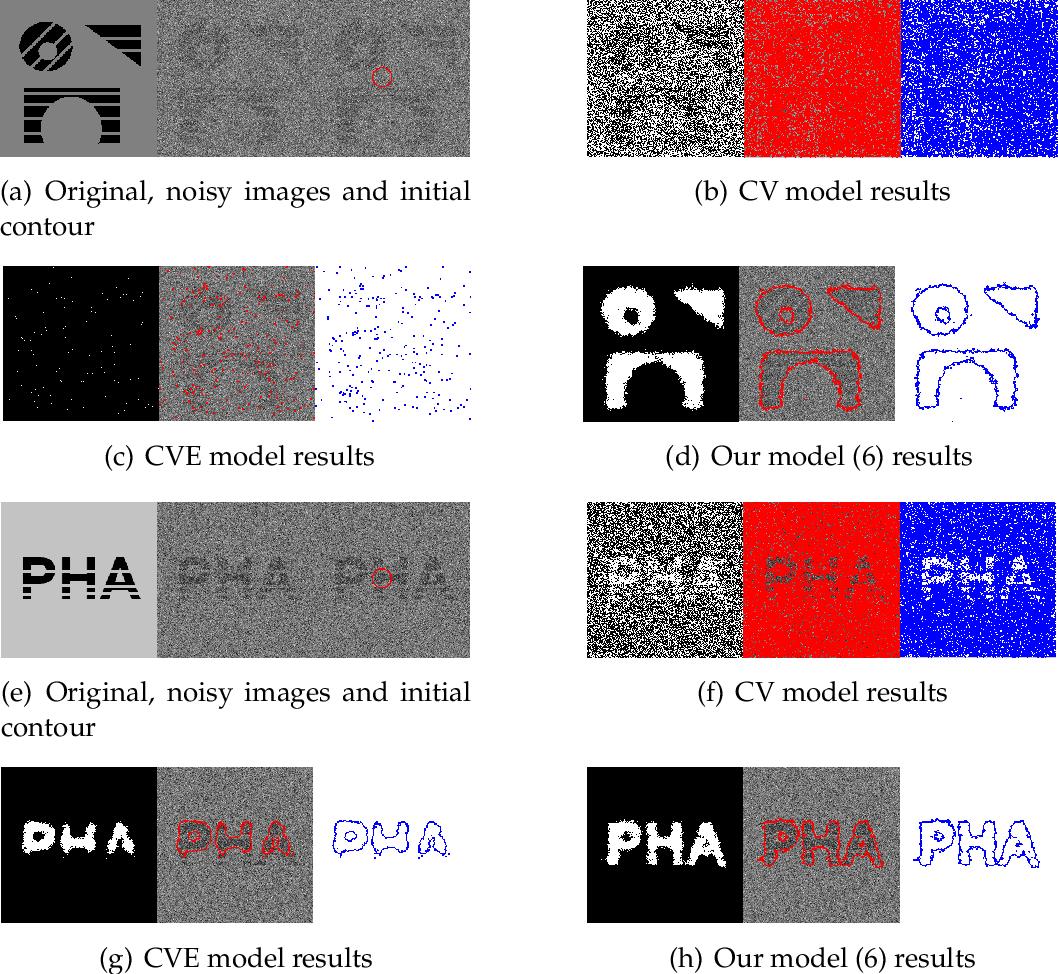 Figure 2 for A Novel Euler's Elastica based Segmentation Approach for Noisy Images via using the Progressive Hedging Algorithm