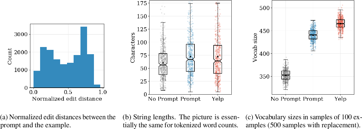 Figure 4 for DynaSent: A Dynamic Benchmark for Sentiment Analysis