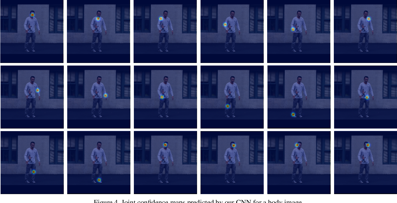 Figure 4 for Monocular Total Capture: Posing Face, Body, and Hands in the Wild