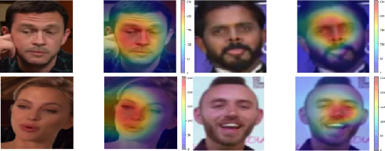 Figure 4 for Detecting Deepfakes with Metric Learning