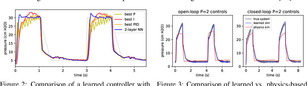 Figure 3 for Deluca -- A Differentiable Control Library: Environments, Methods, and Benchmarking