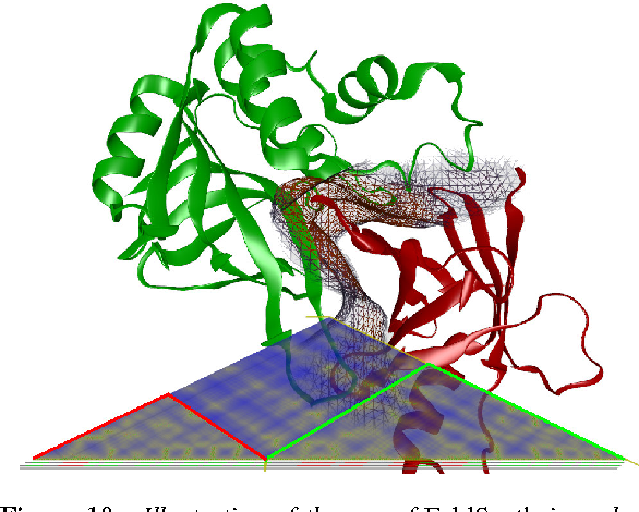 Figure 10: Illustration of the use of FoldSynth in molecular docking mode: a pair of proteins from the PDB were loaded and docking initiated. A medial surface (of distances) is shown (as a mesh) in between the proteins which offers an additional visual guide of the progression of the dynamic process.