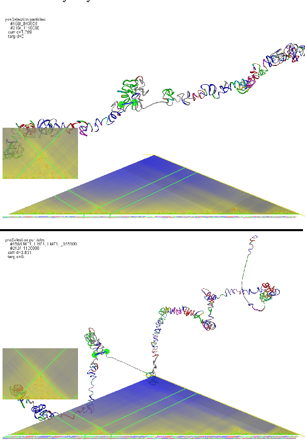 Figure 5: Top: FoldSynth displaying a segment from a DNA strand. The cursor is used to select a TAD in the matrix view; the zoomed region of the matrix is also shown (to the left, above the matrix area); the TAD is visible in the 3D view and information about the selected data shown at the top left. Bottom: This is similar to the previous view but with an additional anti-bunch force in the dynamics. The TADs remain bunched, but that is made more obvious by the relatively spread nature of the overall strand segment.