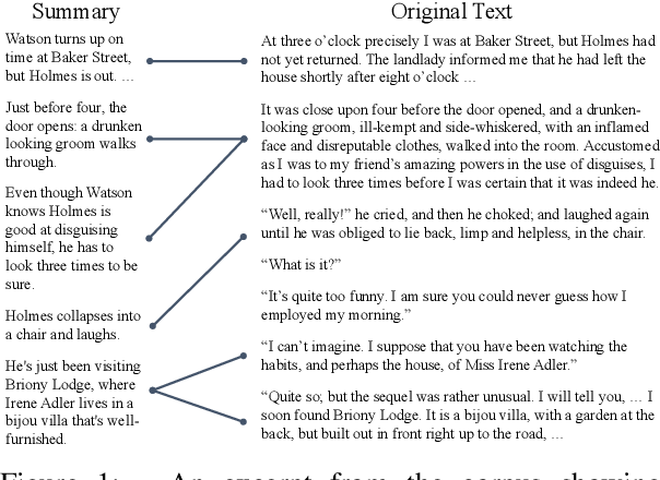 Figure 1 for The Shmoop Corpus: A Dataset of Stories with Loosely Aligned Summaries