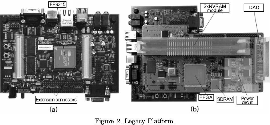 PDF] Hardware Platforms for Flash Memory/NVRAM Software