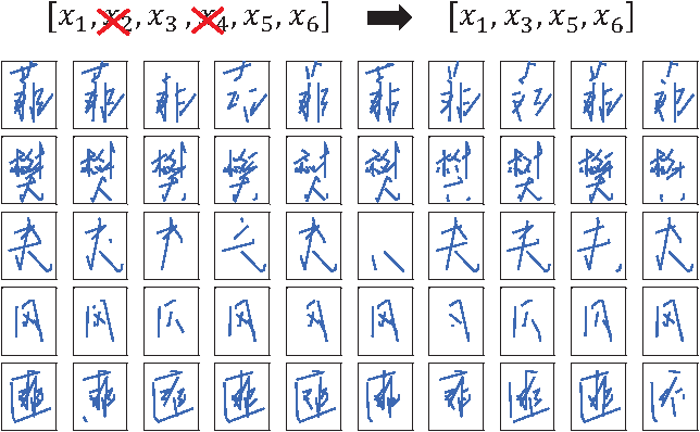 Figure 4 for Drawing and Recognizing Chinese Characters with Recurrent Neural Network