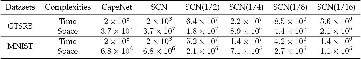 Figure 4 for Knowledge-guided Semantic Computing Network