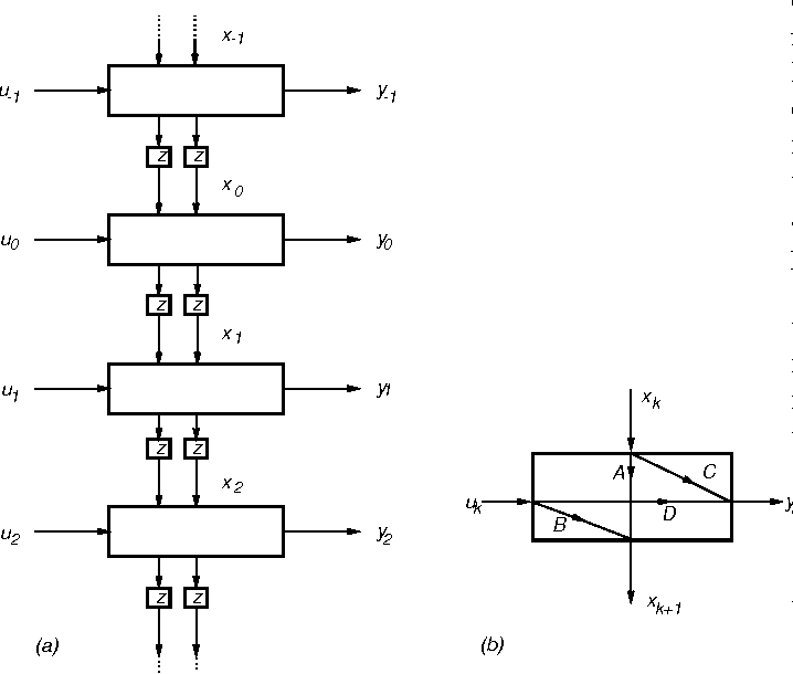 Subspace Based Signal Analysis Using Singular Value Decomposition
