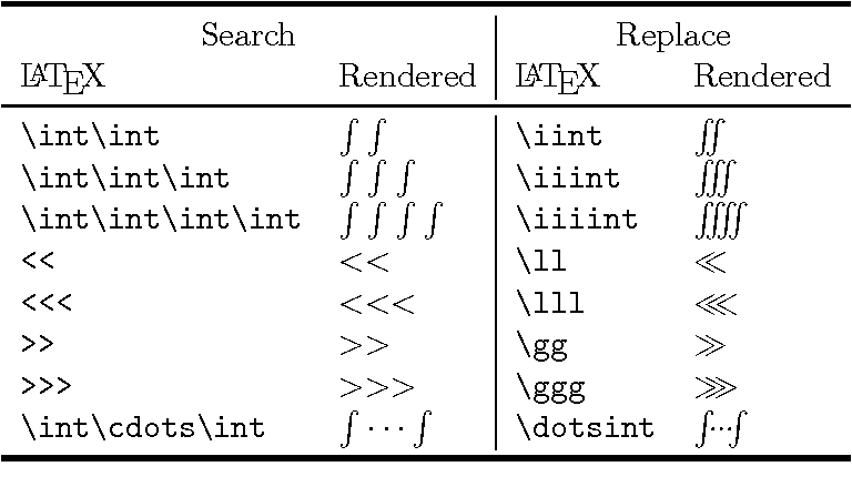 Figure 3 for On-line Recognition of Handwritten Mathematical Symbols
