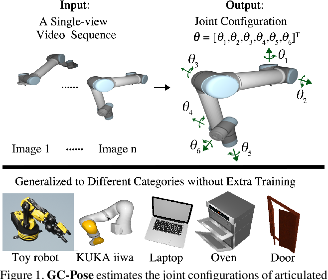 Figure 1 for Nothing But Geometric Constraints: A Model-Free Method for Articulated Object Pose Estimation