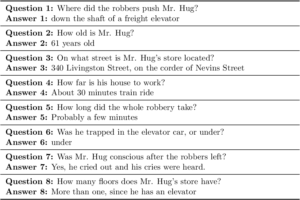 Figure 1 for Reasoning-Driven Question-Answering for Natural Language Understanding