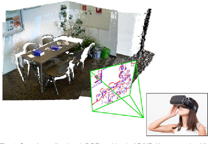 Figure 1 for Event-based, 6-DOF Camera Tracking from Photometric Depth Maps