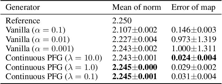 Figure 4 for Potential Flow Generator with $L_2$ Optimal Transport Regularity for Generative Models