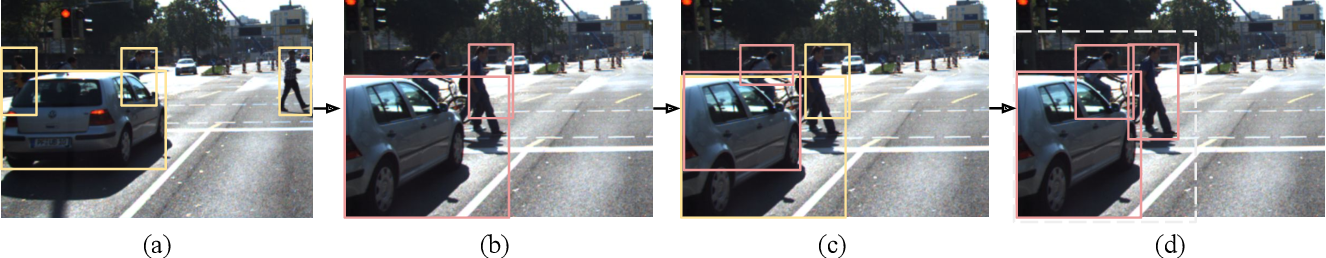 Figure 3 for CaTDet: Cascaded Tracked Detector for Efficient Object Detection from Video
