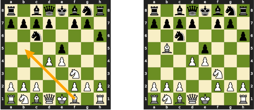 Figure 1 for Learning Chess Blindfolded: Evaluating Language Models on State Tracking
