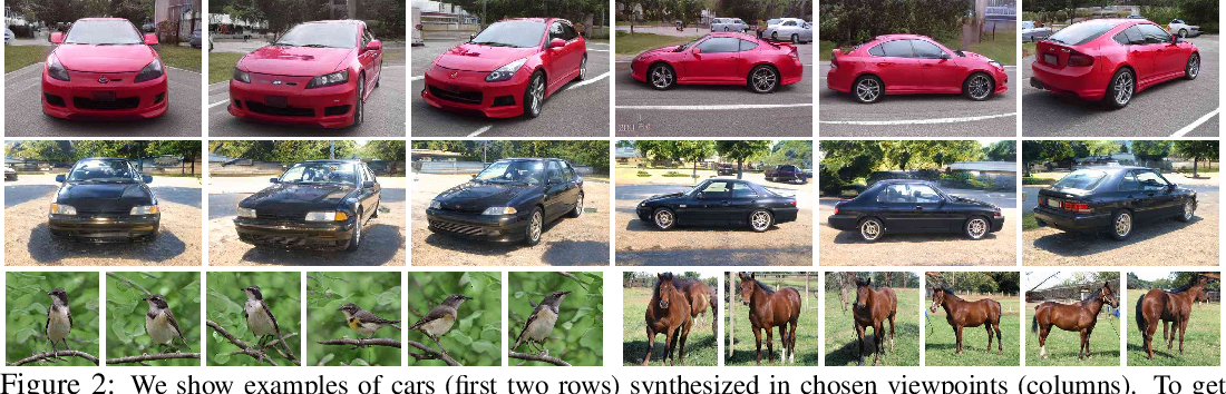 Figure 3 for Image GANs meet Differentiable Rendering for Inverse Graphics and Interpretable 3D Neural Rendering