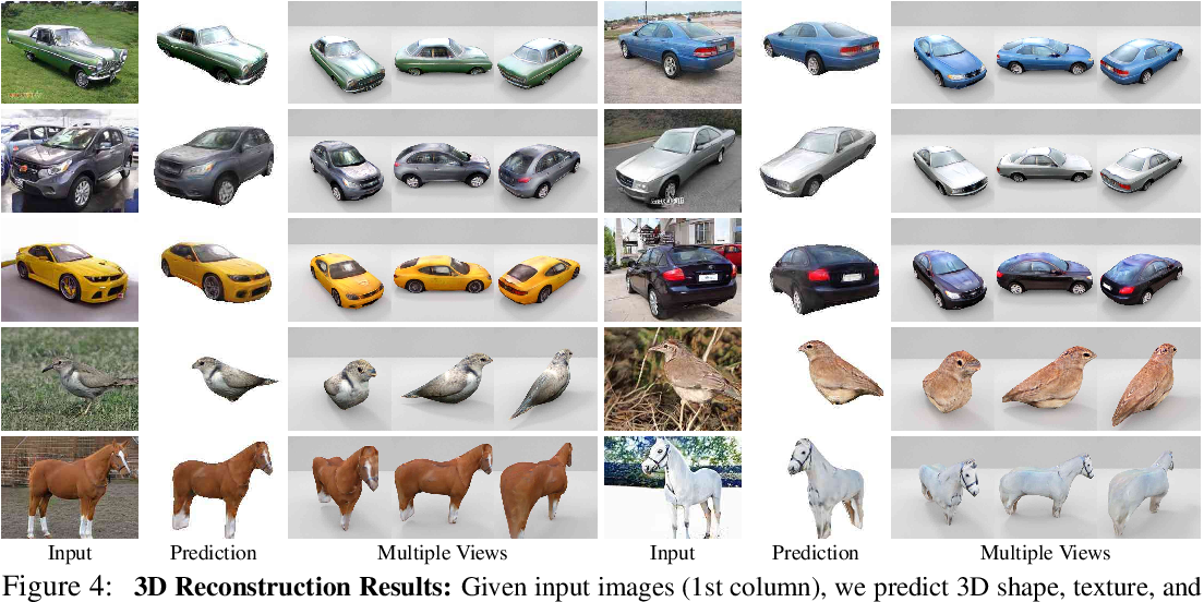 Figure 4 for Image GANs meet Differentiable Rendering for Inverse Graphics and Interpretable 3D Neural Rendering