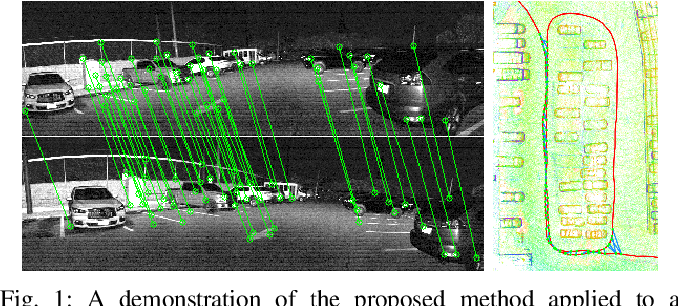 Figure 1 for Robust Place Recognition using an Imaging Lidar