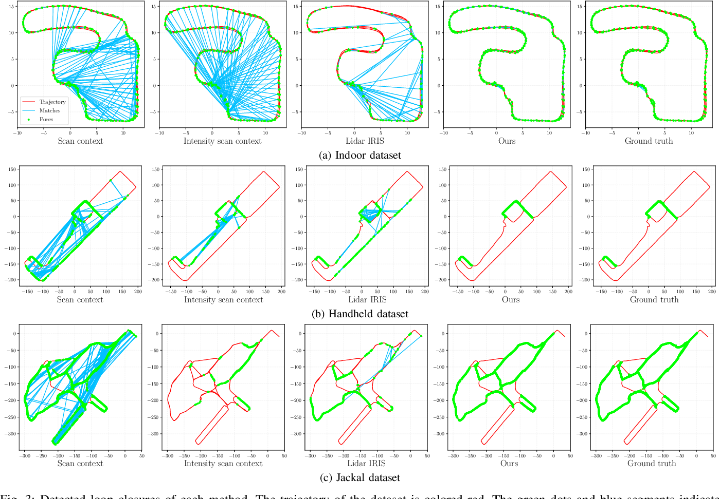 Figure 3 for Robust Place Recognition using an Imaging Lidar