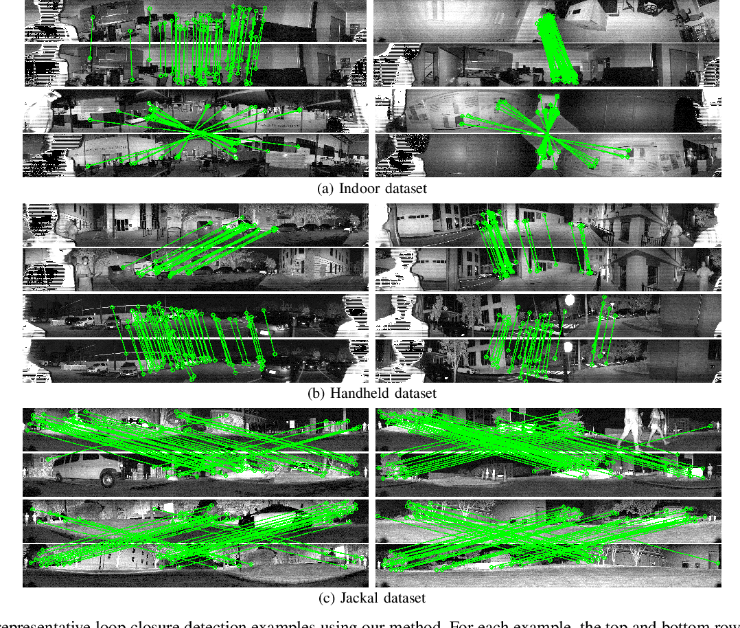 Figure 4 for Robust Place Recognition using an Imaging Lidar