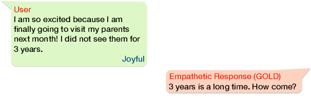 Figure 1 for MIME: MIMicking Emotions for Empathetic Response Generation