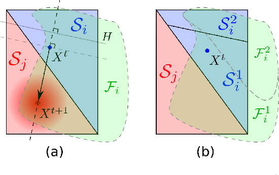 Figure 2 for Formal Verification of Stochastic Systems with ReLU Neural Network Controllers