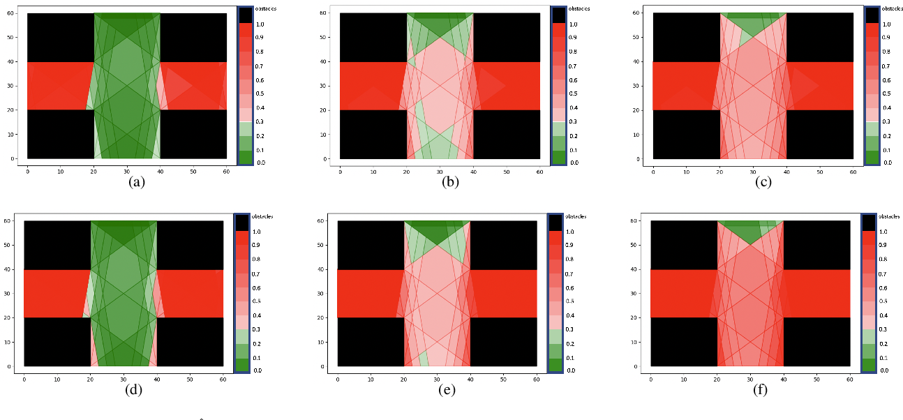 Figure 4 for Formal Verification of Stochastic Systems with ReLU Neural Network Controllers