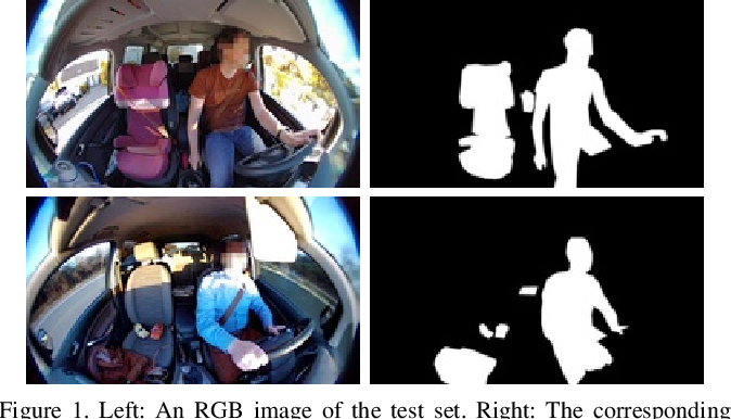 Figure 1 for Background-Foreground Segmentation for Interior Sensing in Automotive Industry
