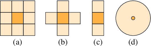 Figure 3 for Background-Foreground Segmentation for Interior Sensing in Automotive Industry