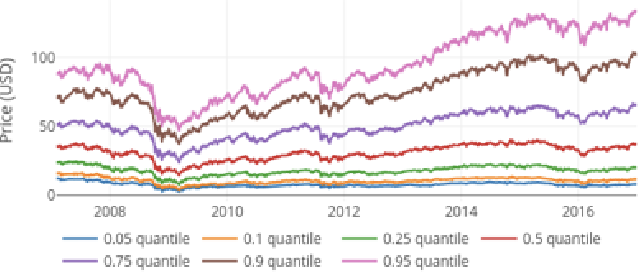 PDF] Kaggle Competition 2 sigma Using News to Predict Stock