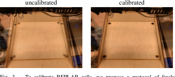 Figure 3 for REPLAB: A Reproducible Low-Cost Arm Benchmark Platform for Robotic Learning