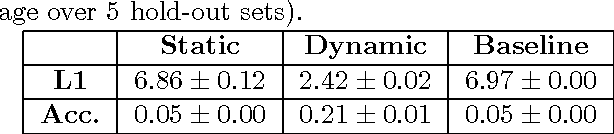 Figure 4 for A unifying representation for a class of dependent random measures