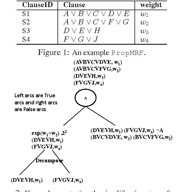 Figure 1 for Formula-Based Probabilistic Inference